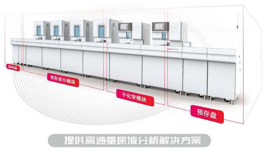 MUS-3600全自动尿液分析系统